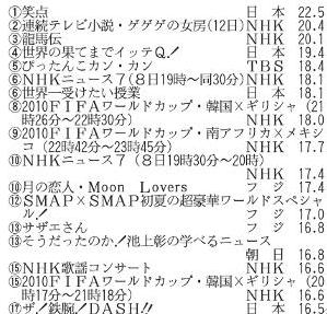 ge_01-2010-06-16-06-47.png
